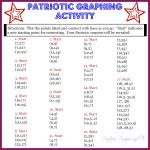 Patriotic Graphing Activity 2