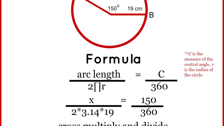 circle arc length