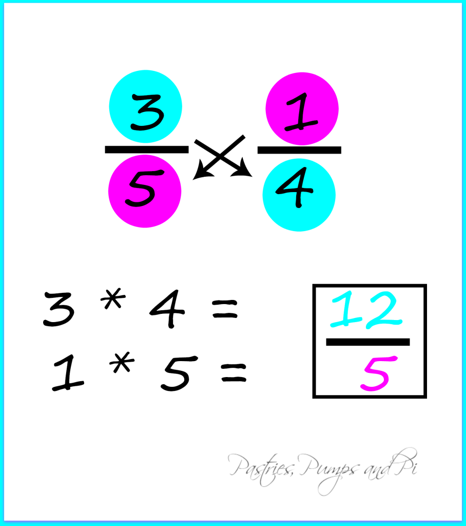 Dividing Fractions Easily 2